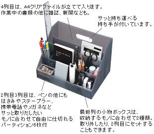 機能説明 ・4列目は、A4クリアファイルが立てて入ります。作業中の書類の他に雑誌、新聞なども。 ・サッと持ち運べる持ち手が付いています。 ・2列目3列目は、ペンの他にもはさみやステープラー、携帯電話やメガネなどサッと取りだしたいモノに合わせて自由に仕切れるパーティション6枚付 ・最前列の小物ボックスは、収納するモノに合わせて2種類。取り外したり、2列目にセットすることもできます。